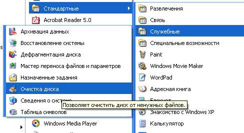 Дефрагментация Диска Служебная Программа Windows