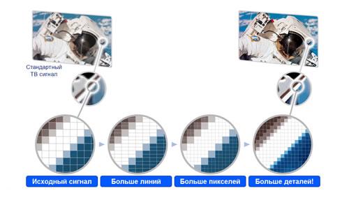 как изменить пиксели на фото онлайн